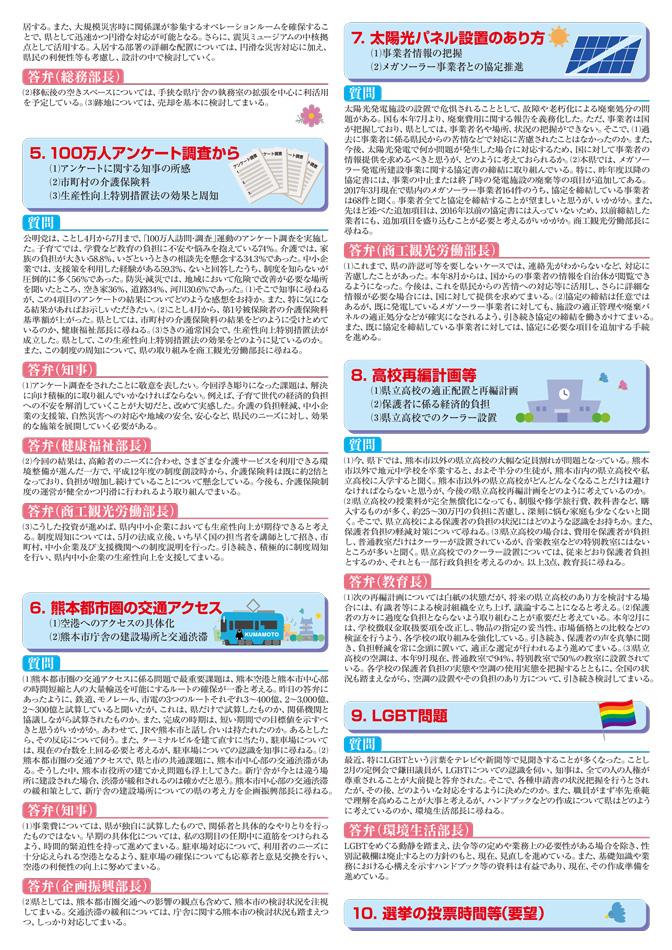 城下広作県政報告誌第88号2面